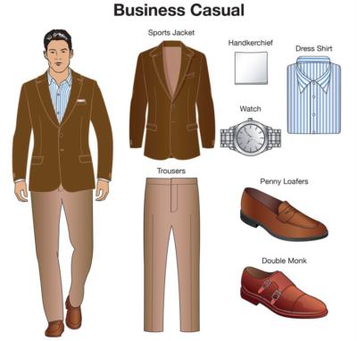 Código de vestimenta casual hombre